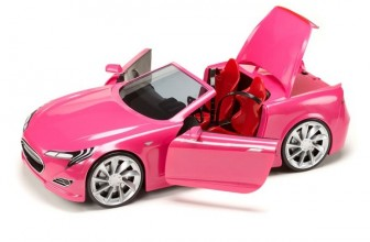 The Best Pink Remote Control Car for Gift